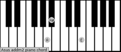 Asus add(m2) piano chord