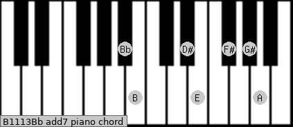 B11/13/Bb add(7) piano chord