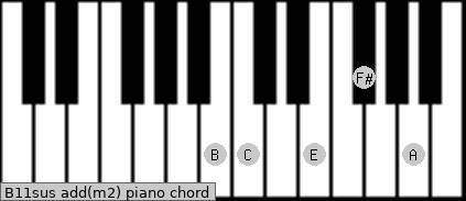 B11sus add(m2) piano chord