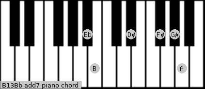 B13/Bb add(7) piano chord