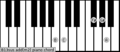 B13sus add(m2) piano chord