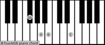 B7sus4\Gb piano chord