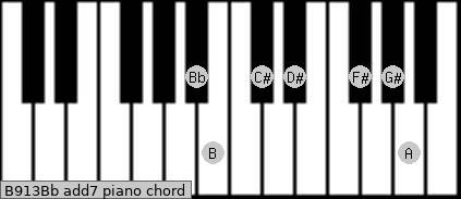 B9/13/Bb add(7) piano chord
