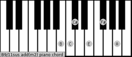 B9/11sus add(m2) piano chord