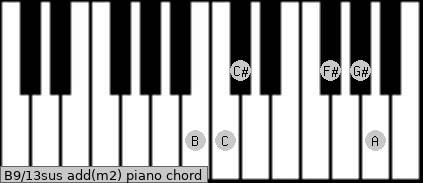 B9/13sus add(m2) piano chord
