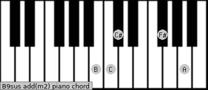 B9sus add(m2) piano chord