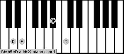 Bb(b5)/D add(2) piano chord