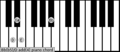 Bb(b5)/D add(4) piano chord