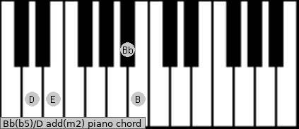 Bb(b5)/D add(m2) piano chord