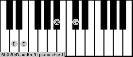 Bb(b5)/D add(m3) piano chord