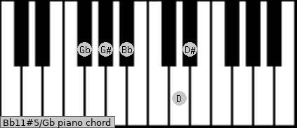 Bb11#5/Gb Piano chord chart