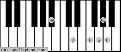 Bb13 add(7) piano chord
