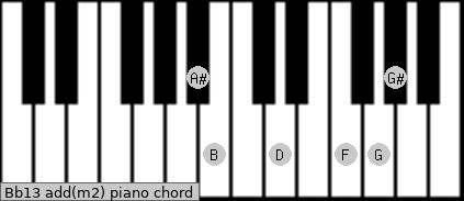 Bb13 add(m2) piano chord