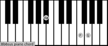 Bb6sus piano chord