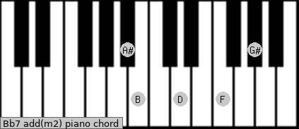 Bb7 add(m2) piano chord