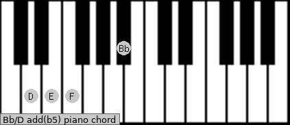 Bb/D add(b5) piano chord
