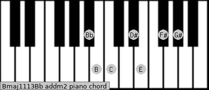 Bmaj11/13/Bb add(m2) piano chord