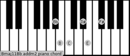 Bmaj11/Bb add(m2) piano chord