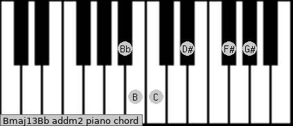 Bmaj13/Bb add(m2) piano chord