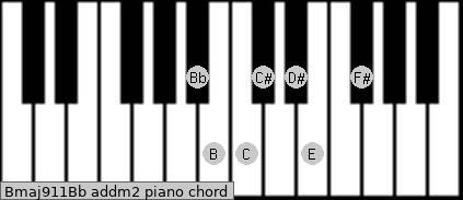 Bmaj9/11/Bb add(m2) piano chord