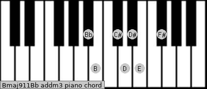 Bmaj9/11/Bb add(m3) piano chord