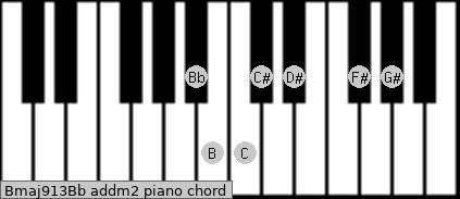 Bmaj9/13/Bb add(m2) piano chord