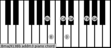 Bmaj9/13/Bb add(m3) piano chord