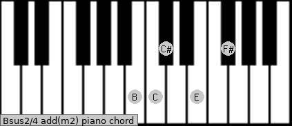 Bsus2/4 add(m2) piano chord