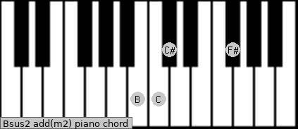 Bsus2 add(m2) piano chord