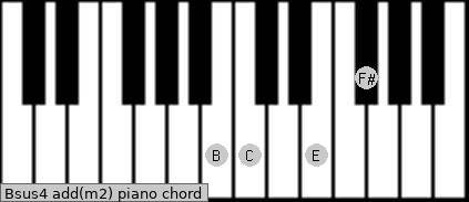 Bsus4 add(m2) piano chord