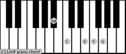 C11\A# piano chord