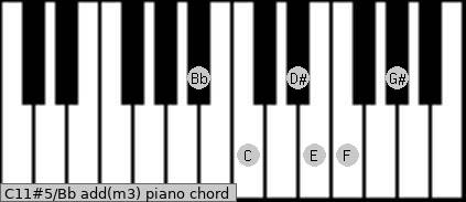 C11#5/Bb add(m3) piano chord