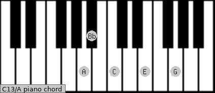 C13\A piano chord