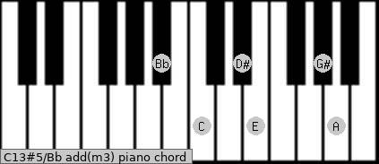 C13#5/Bb add(m3) piano chord
