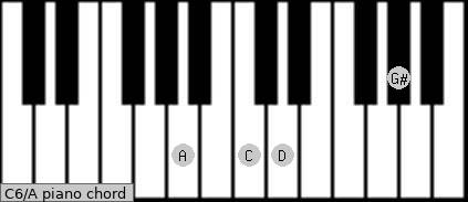 C6\A piano chord