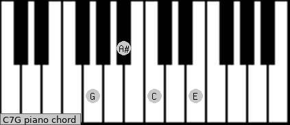 C7\G Piano Chord | C (with G added as the lower note) dominant seventh