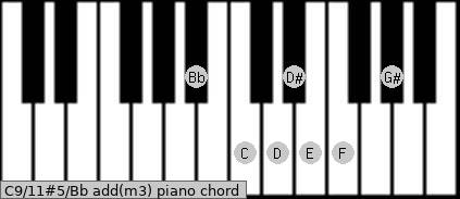 C9/11#5/Bb add(m3) piano chord