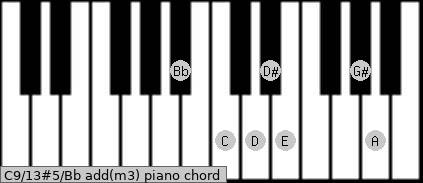 C9/13#5/Bb add(m3) piano chord
