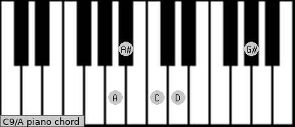 C9\A piano chord