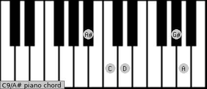 C9\A# piano chord