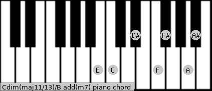 Cdim(maj11/13)/B add(m7) piano chord