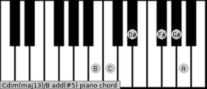 Cdim(maj13)/B add(#5) piano chord