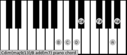 Cdim(maj9/13)/B add(m7) piano chord