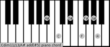 Cdim11/13/A# add(#5) piano chord
