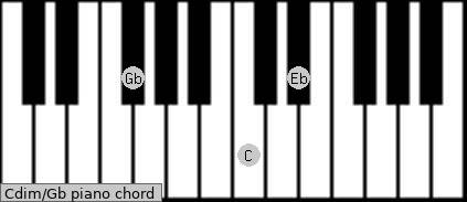 Cdim\Gb piano chord