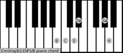 Chords | Piano | C | minor third | augmented 5th | 6th | inverted on B
