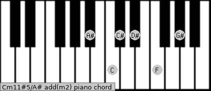 Cm11#5/A# add(m2) piano chord