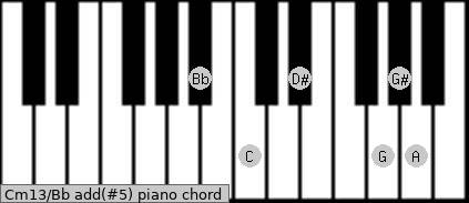 Cm13/Bb add(#5) piano chord