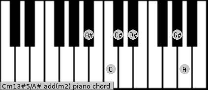 Cm13#5/A# add(m2) piano chord