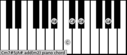 Cm7#5/A# add(m2) piano chord